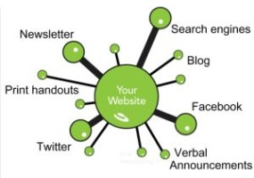 3 Ways to Improve Your Social Media Efforts